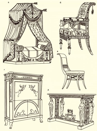 ампир мебель стиль дизайна интерьра